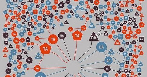 Data Visualisation / visualisation literacy