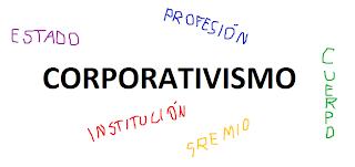 Representación del corporativismo