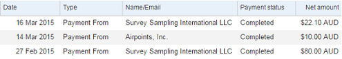 Paid Online Survey - Proof of Payment - $22.10 and $80 from Survey Sampling International LLC and $10 from Airpoints. Inc