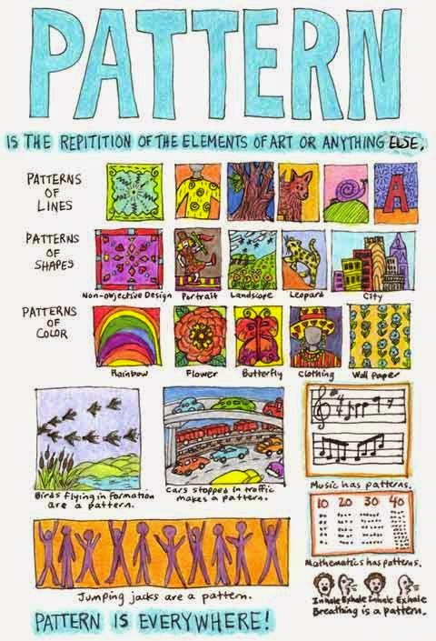 Line Pattern Handout One Page Elements of Art Principles of Design ...