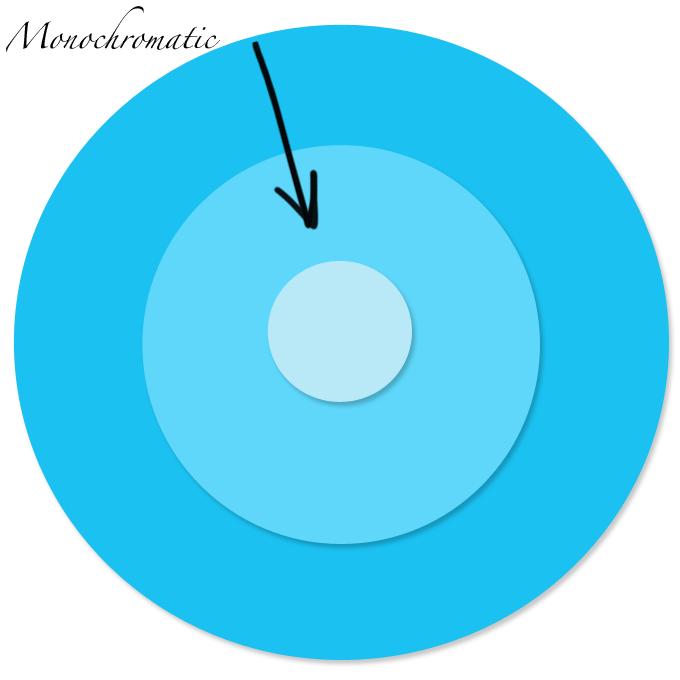Blue_tint_Monochromatic