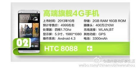 Le prime specifiche dell'atteso phablet android di Htc svelate da un rivenditore Cinese
