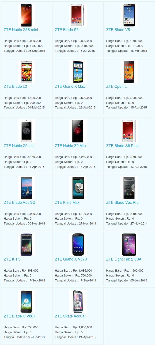 Daftar Terbaru Harga Hp ZTE Oktober 2015