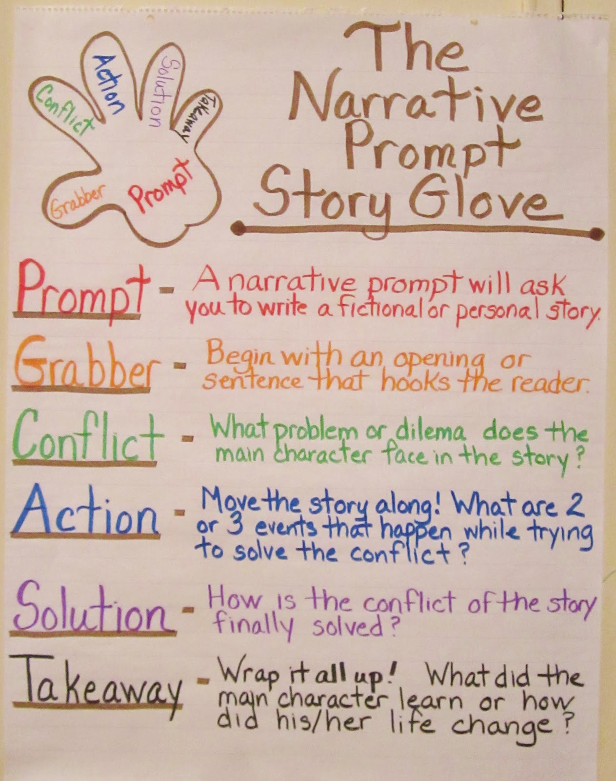 Mystery Anchor Chart Second Grade Writing