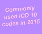 superb tips for icd 10 code for deep vein thrombosis, Cephalic Vein