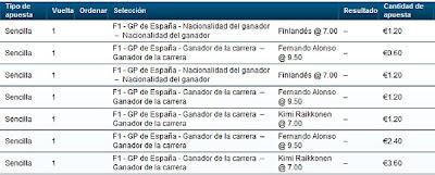 Apuestas Deportivas Rosberg Formula 1 – G. P. España Raikkonen Alonso William Hill