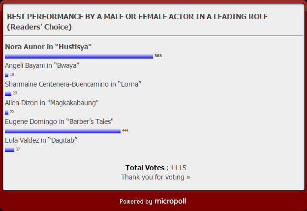 "Readers' Choice: Nora Aunor in ""Hustisya"""