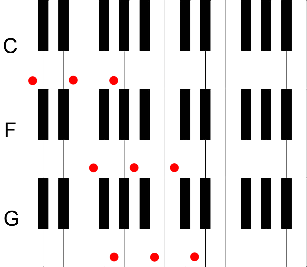 Klystrack for dummies and slow people klystrack tutorial arpeggios while this works just fine theres no escaping the fact that the progression keeps going up in pitch it also sounds quite elementary a bit as if youd be hexwebz Image collections