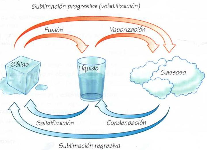Agua de dnde para qu y para quin 2012