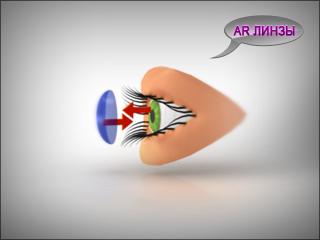 Smart contact lens Mojo Vision