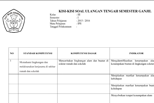 Download Kisi Kisi Dan Soal Uts Ips Kelas 3 Sd