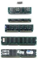 Pengertian Random Access Memory (RAM)