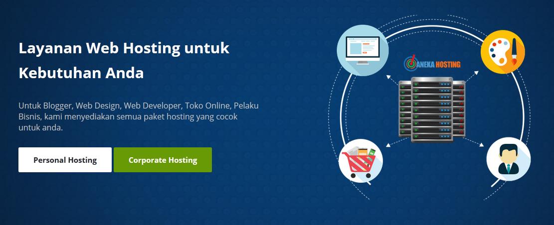 Layanan Web Hosting Murah dari AnekaHosting.com