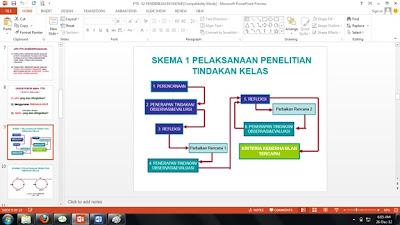 Materi ini ditulis oleh Prof. Dr. Soetarno Joyoatmojo, M.Pd. (Guru