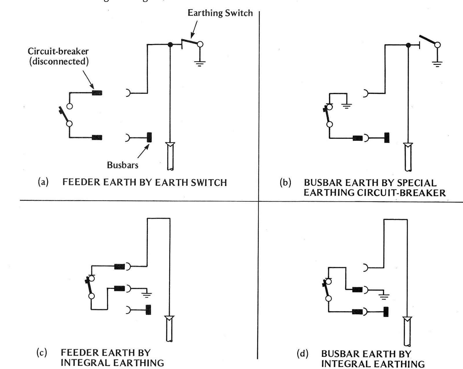 Iec Connector Symbol Receptacle Wiring Diagram Engineering Photos Videos And Articels Search Engine Emadrlc Blogspot Com Symbols Power