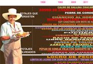 Propuesta de recuperación de platos de antaño en Characato, Arequipa. Por LA BENITA