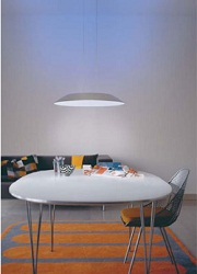 Effectiveness of Office Lightings With Using Artemide