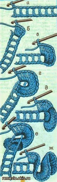 Cómo hacer una puntilla con volados al crochet