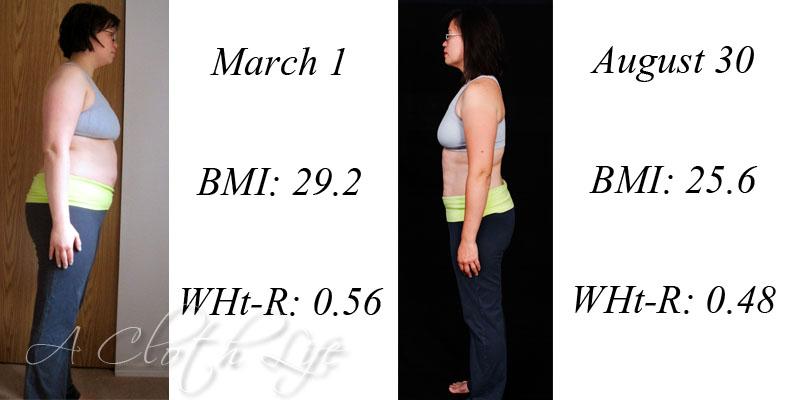 Shaklee 180™ 6 month BMI change