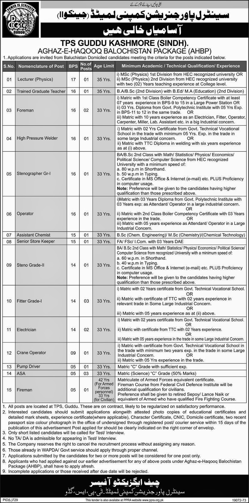 Required Technical Staff for Central Power Generation Company, Sindh