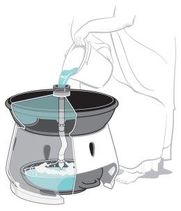 22 Penemuan Terbaik Tahun 2012: Penyuling Air Bertenaga Surya Eliodomestico