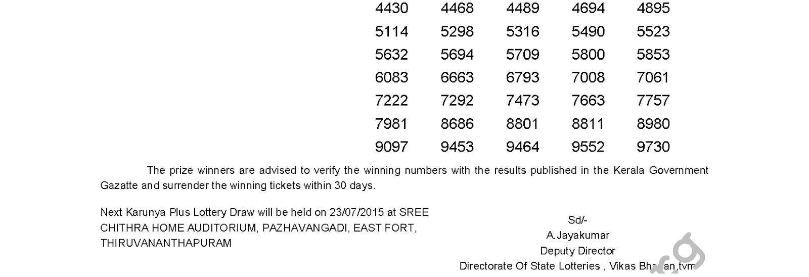 Karunya Plus Lottery KN 66 Result 16-7-2015