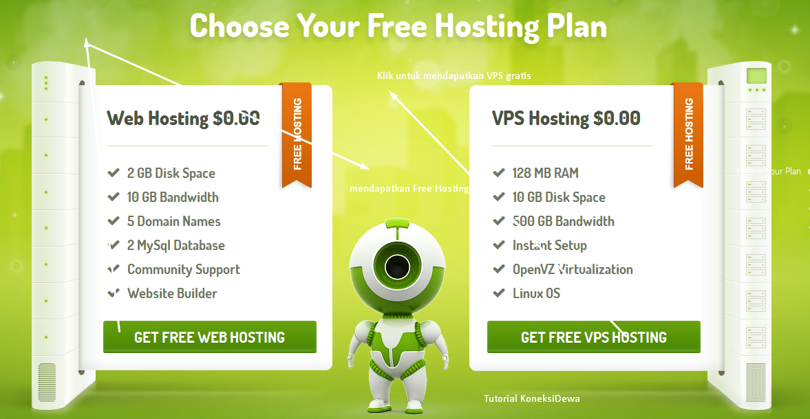 Web hosting forum australian