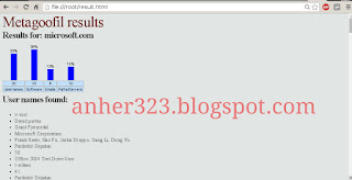 result format .html