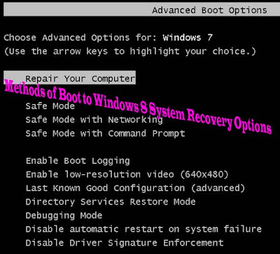 Methods of Boot to Windows 8 System Recovery Options