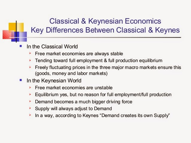 a comparison between keynesian economics and the classical economic approach Classical economics vs keynesian economics of both economic theories, i will then compare and the founder of keynesian economic theory.