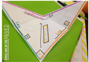 pythagorean theorem foldable shaped like a triangle