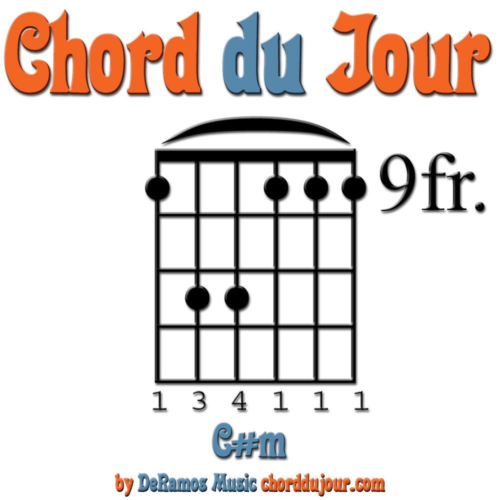 Chord Du Jour New Jam Session 208o Cm Chord Guitar