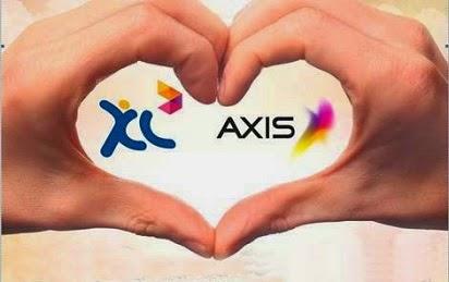 cara cek nomor axis terbaru,cek nomor axis lewat sms,nomor axis xl,nomor axis,nomor esia,nomor sendiri telkomsel,nomor bolt,nomor im3,