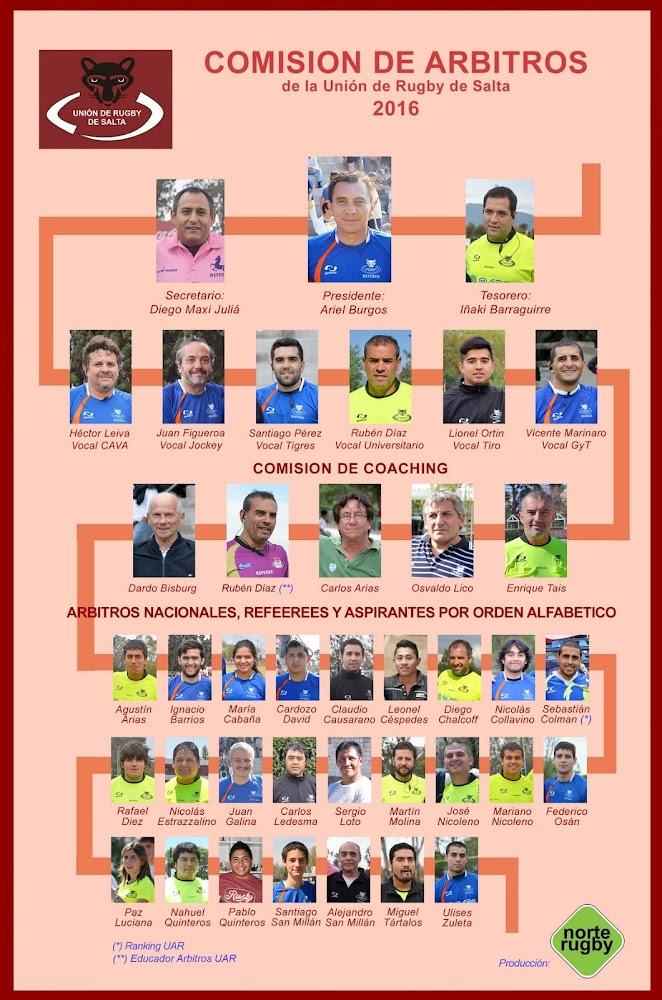 Comisión de Árbitros 2016 de la Unión de Rugby de Salta