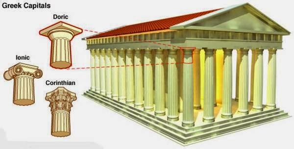 Arsitektur Yunani