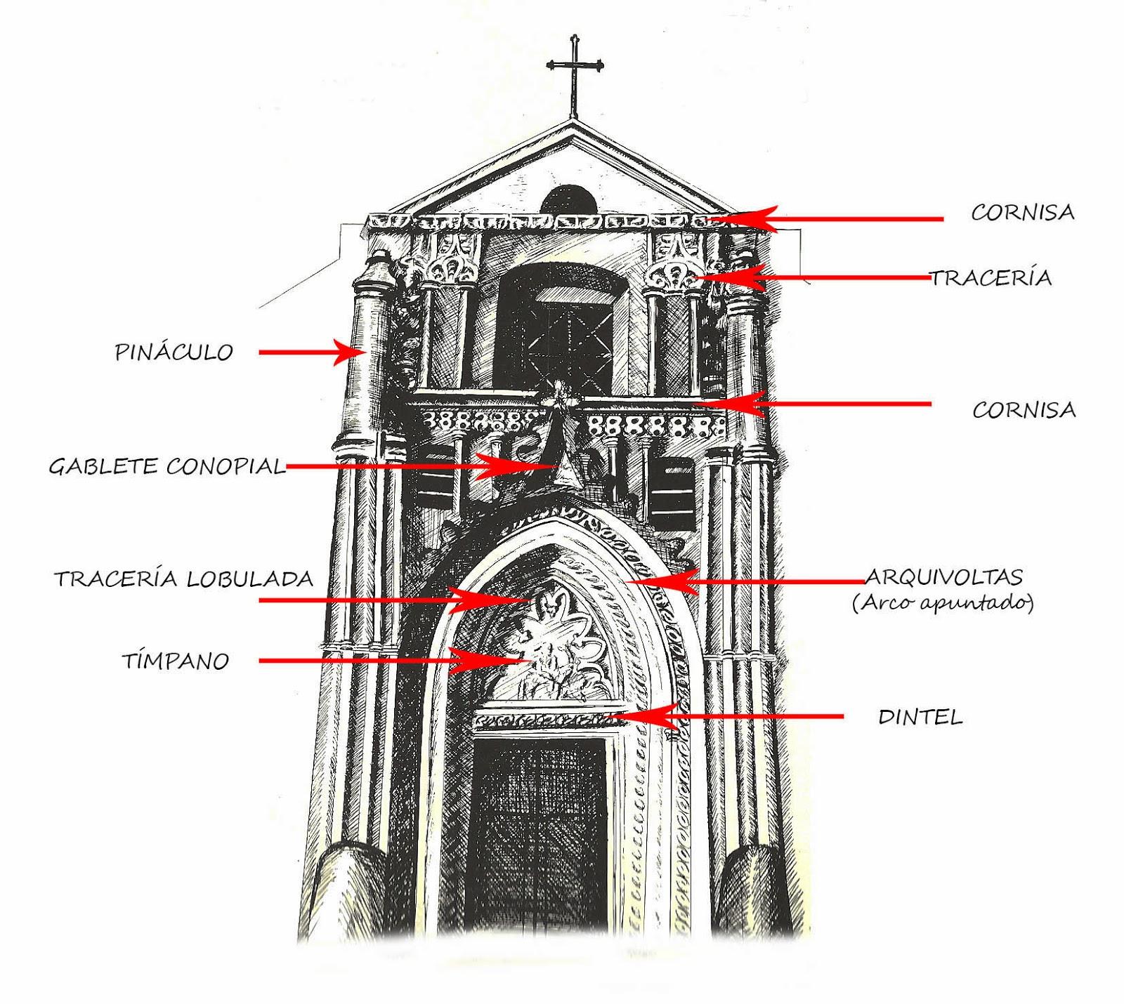 Historia de alcal de los gazules iconograf a en la - Vano arquitectura ...