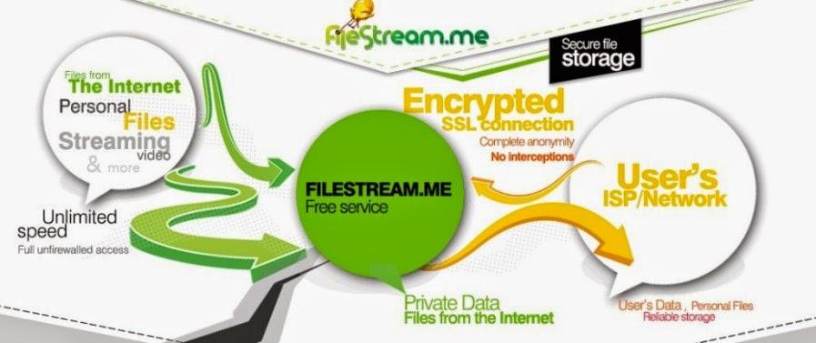 موقع File stream