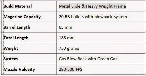 Spesifikasi Glock 23 Airsoft Gun