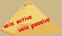 voix active et voix passive