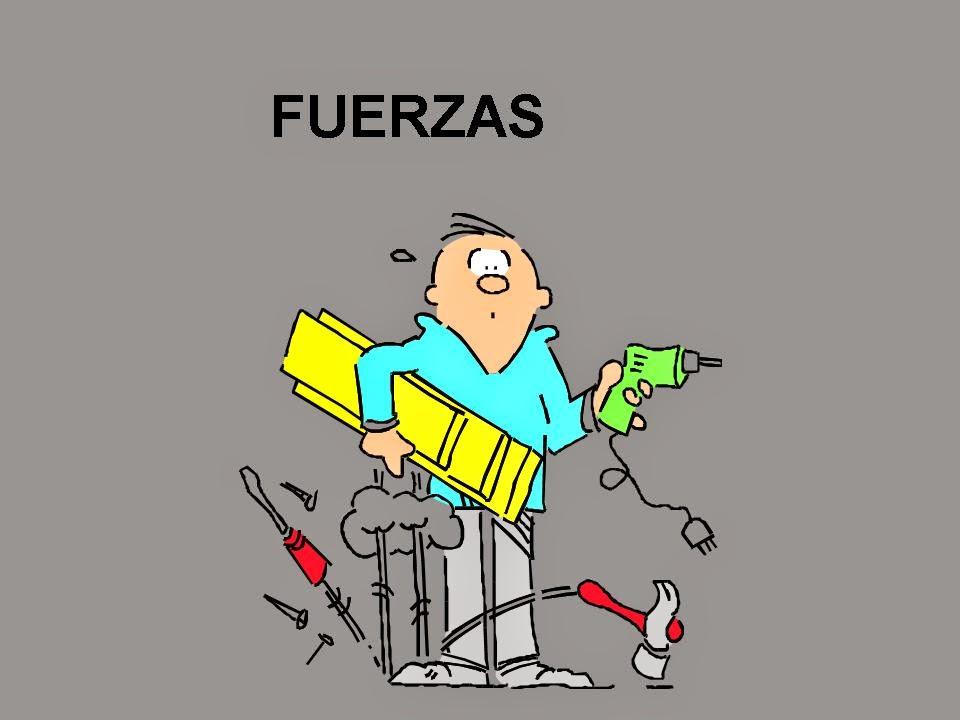 Fuerza como vector deslizante fisitareas for Fuera definicion