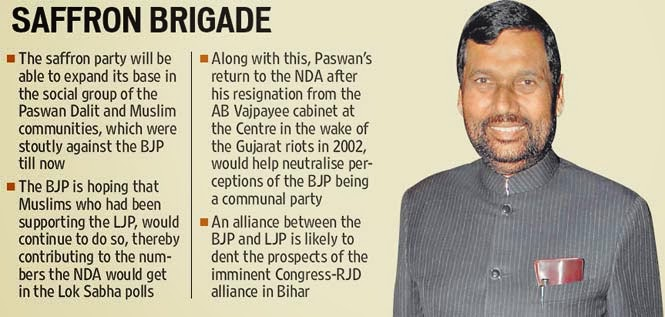 Alliance with LJP will widen BJP's social base