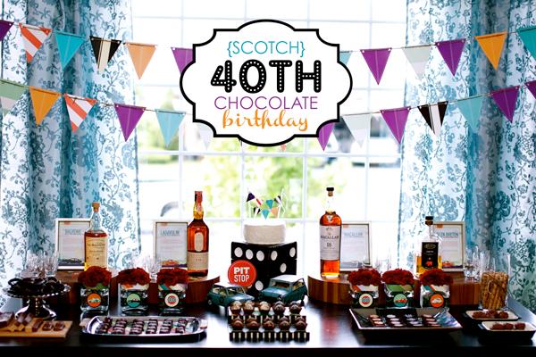 40th Birthday Ideas 40th Birthday Ideas For Him Party