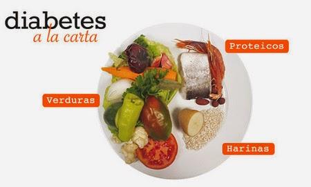 Las personas con diabetes