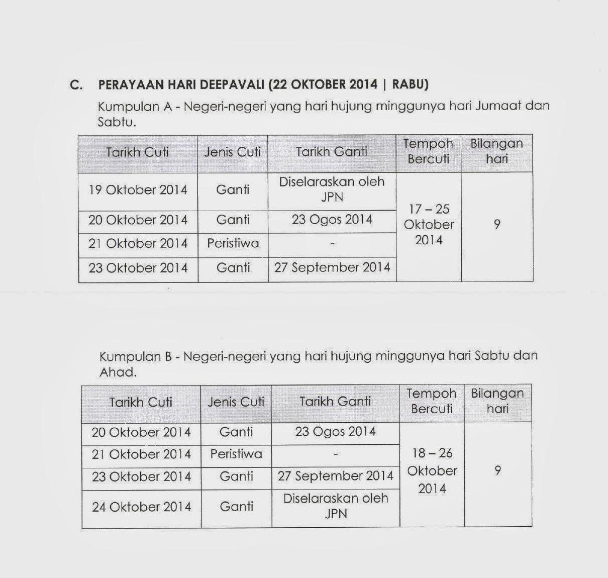 Perubahan Tarikh Cuti Peristiwa dan Cuti Berganti Tahun 2014 oleh KPM ...