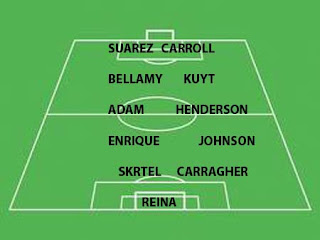 Possible team v Arsenal