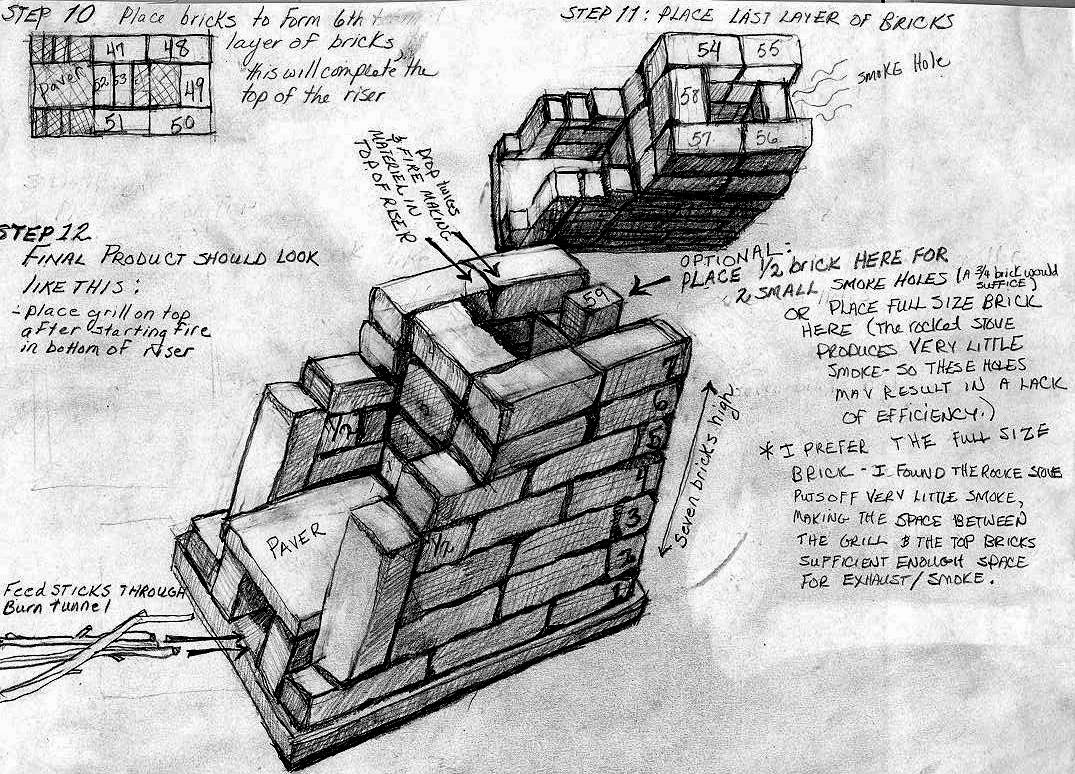 Outdoor Rocket Stove The Art Of Robyn Bradford Diagram Oven Fireplace Earthen Pint Illustration 3 Schematic Ii By 6 13 2012 12 Step For Bradfords 59 Brick