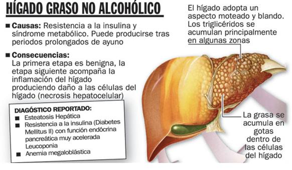 Los medios el tratamiento de los alcohólicos