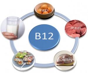 Benefits of vitamin b12 on hair