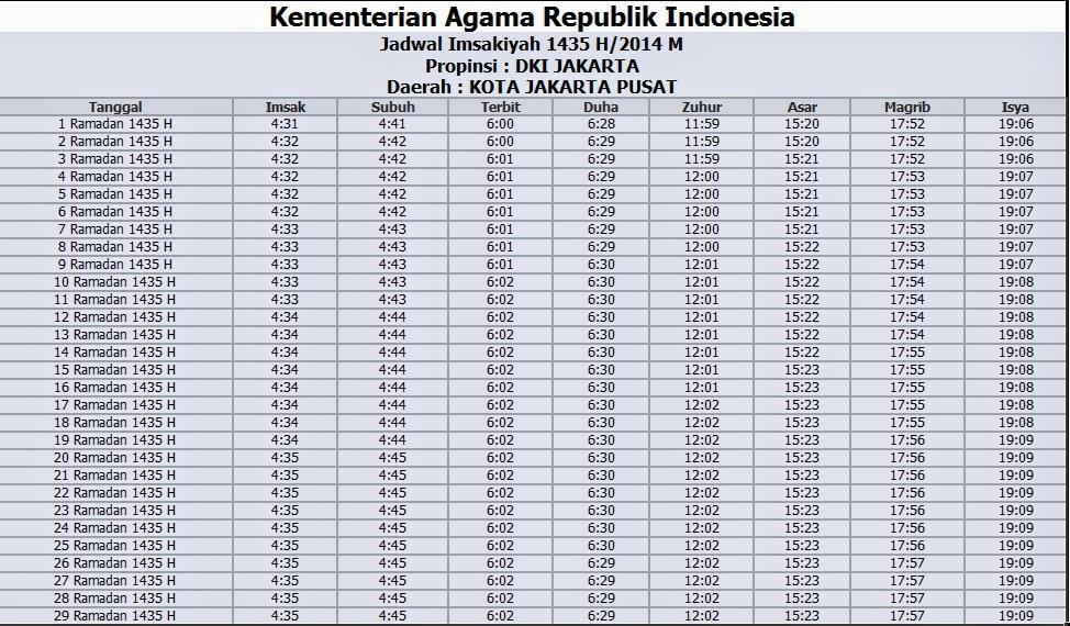 Jadwal Imsakiya / Buka Puasa Daerah Jakarta Pusat
