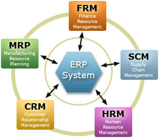 enterprise s approach human resource management work in other industries Human resources are the people human resource management was only recently library resources in your library and in other libraries about human resources.